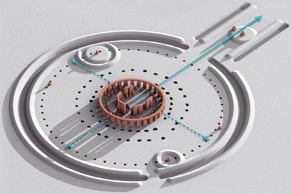 компьютерная реконструкция Стоунхенджа в качестве обсерватории